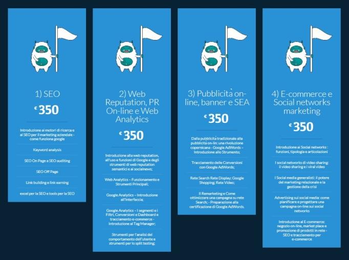 Corso in Digital marketing, seo ed E-commerce