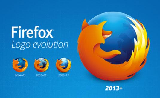 Evoluzione del restyling del logo Firefox
